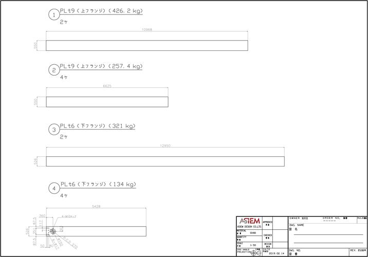Phần mềm, kỹ thuật: CAD